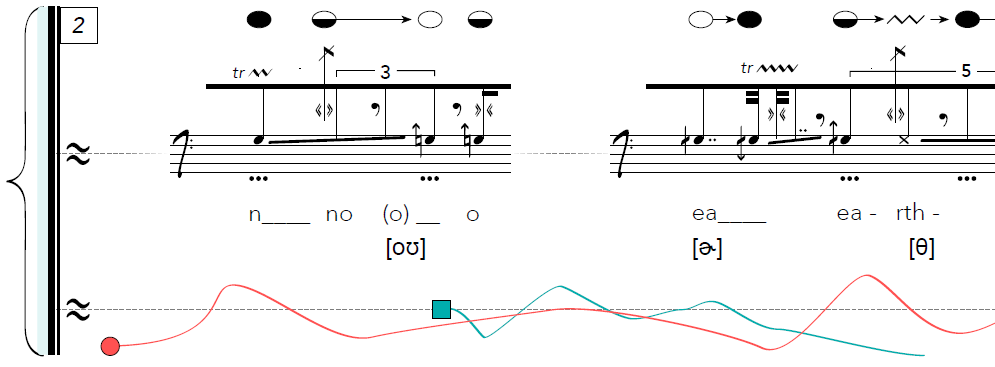 (score sample)